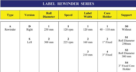Label Rewinder Series